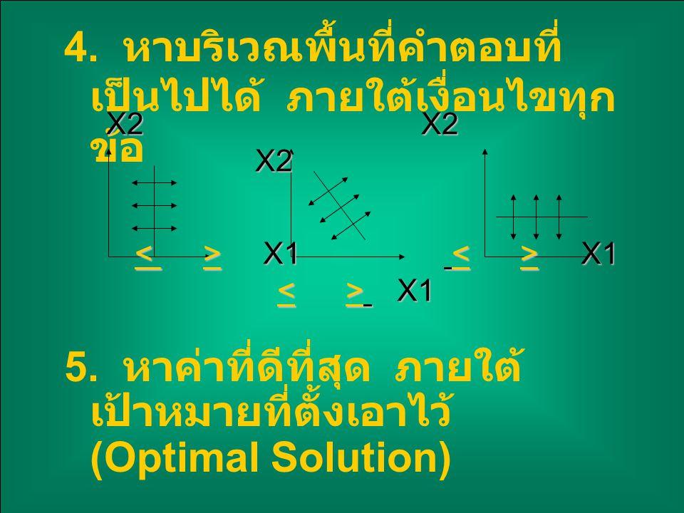 ตัวอย่าง 4.1 1.