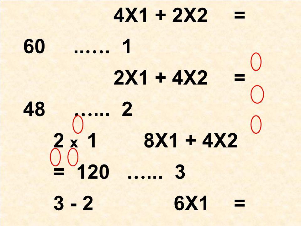 แทนค่า X1 = 12 ในสมการที่ 1 4(12) + 2X 2 = 60 48 + 2X 2 = 60 X 2 = 6 จุด D คือ (12, 6)