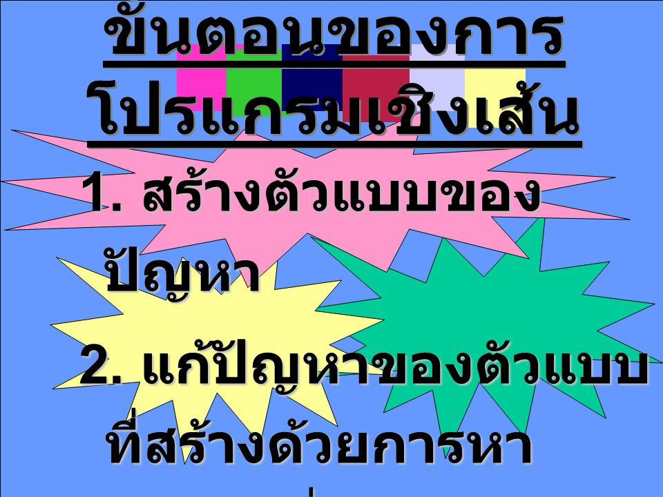 1.การกำหนดตัวแปรของ ปัญหา 2. การกำหนดสมการ เป้าหมาย 3.
