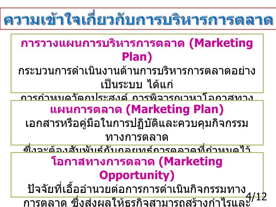 การวางแผนกลยุทธ์ กระบวนการบริหารทรัพยากรและความสามารถ ขององค์กรให้เหมาะสมกับโอกาสทางการตลาดใน ระยะยาว การวางแผนกลยุทธ์การตลาด (Marketing Strategic Planning) การกำหนดหลักเกณฑ์ที่ใช้ในการบริหารการตลาด เพื่อให้บรรลุวัตถุประสงค์ทางการตลาด เกี่ยวกับ ค่าใช้จ่ายทางการตลาด / 4P's / การจัดสรรทรัพยากรทางการตลาด / เลือกตลาด เป้าหมาย 5/12