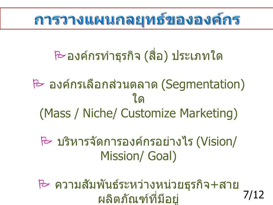  องค์กรทำธุรกิจ ( สื่อ ) ประเภทใด  องค์กรเลือกส่วนตลาด (Segmentation) ใด (Mass / Niche/ Customize Marketing)  บริหารจัดการองค์กรอย่างไร (Vision/ Mi