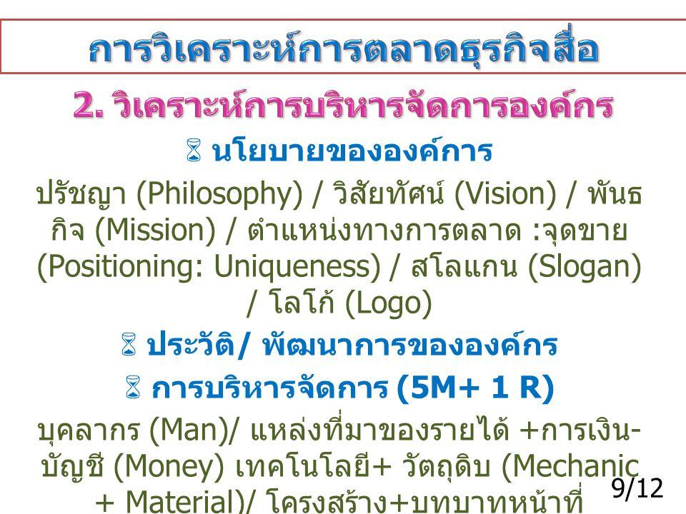  นโยบายขององค์การ ปรัชญา (Philosophy) / วิสัยทัศน์ (Vision) / พันธ กิจ (Mission) / ตำแหน่งทางการตลาด : จุดขาย (Positioning: Uniqueness) / สโลแกน (Slo