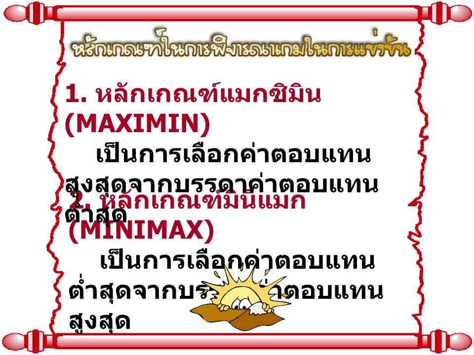2. หลักเกณฑ์มินิแมก (MINIMAX) เป็นการเลือกค่าตอบแทน ต่ำสุดจากบรรดาค่าตอบแทน สูงสุด 1. หลักเกณฑ์แมกซิมิน (MAXIMIN) เป็นการเลือกค่าตอบแทน สูงสุดจากบรรดา