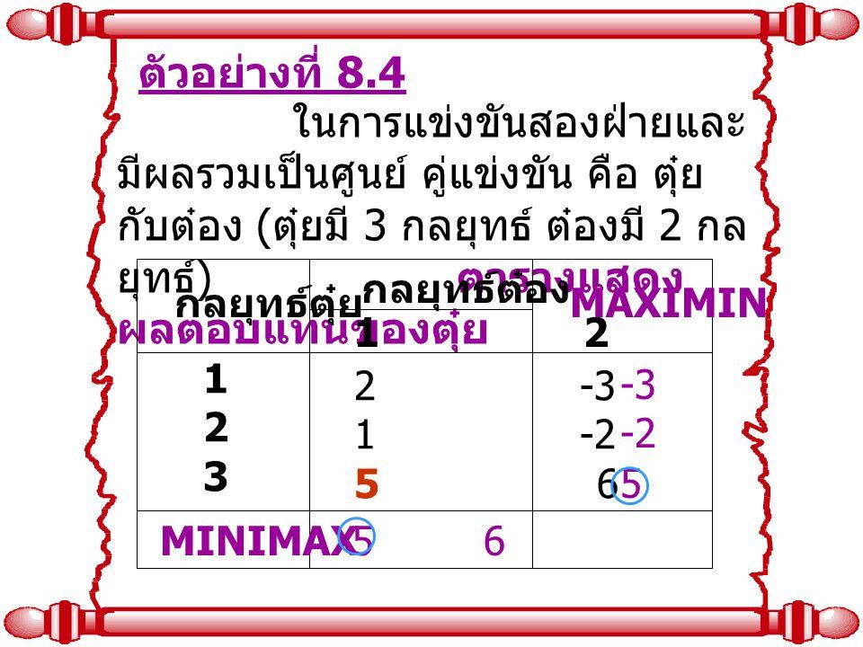 ตัวอย่างที่ 8.4 ในการแข่งขันสองฝ่ายและ มีผลรวมเป็นศูนย์ คู่แข่งขัน คือ ตุ๋ย กับต๋อง ( ตุ๋ยมี 3 กลยุทธ์ ต๋องมี 2 กล ยุทธ์ ) ตารางแสดง ผลตอบแทนของตุ๋ย M
