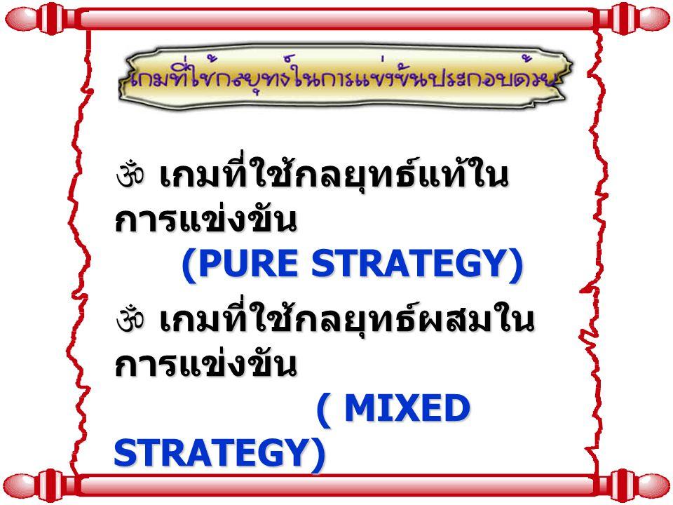  เกมที่ใช้กลยุทธ์แท้ใน การแข่งขัน (PURE STRATEGY)  เกมที่ใช้กลยุทธ์ผสมใน การแข่งขัน ( MIXED STRATEGY)