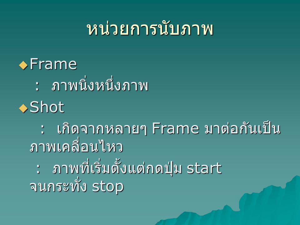 หน่วยการนับภาพ  Frame : ภาพนิ่งหนึ่งภาพ : ภาพนิ่งหนึ่งภาพ  Shot : เกิดจากหลายๆ Frame มาต่อกันเป็น ภาพเคลื่อนไหว : เกิดจากหลายๆ Frame มาต่อกันเป็น ภาพเคลื่อนไหว : ภาพที่เริ่มตั้งแต่กดปุ่ม start จนกระทั่ง stop : ภาพที่เริ่มตั้งแต่กดปุ่ม start จนกระทั่ง stop