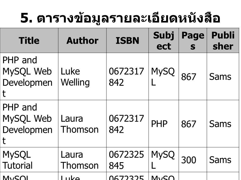 5. ตารางข้อมูลรายละเอียดหนังสือ TitleAuthorISBN Subj ect Page s Publi sher PHP and MySQL Web Developmen t Luke Welling 0672317 842 MySQ L 867Sams PHP