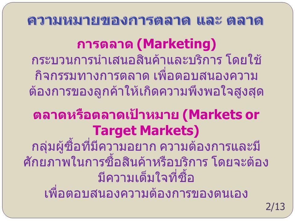การตลาด (Marketing) กระบวนการนำเสนอสินค้าและบริการ โดยใช้ กิจกรรมทางการตลาด เพื่อตอบสนองความ ต้องการของลูกค้าให้เกิดความพึงพอใจสูงสุด ตลาดหรือตลาดเป้า