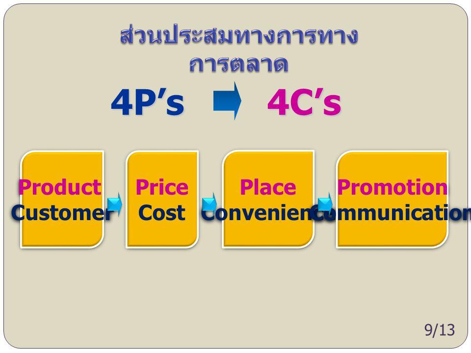 Product /Customer สินค้า : Product  ตรายี่ห้อ (Brand Name)  ฉลาก (Label)  บรรจุภัณฑ์ (Packaging)  ประโยชน์ (Benefits)  รูปร่าง ลักษณะ (Feature)  คุณภาพ (Quality)  บริการ (Service)  สโลแกน (Slogan) บริการ :Services  บริการ  บริการเสริม  ให้คำปรึกษา  ให้ข้อมูล  ความสะดวกสบาย  การรับคำสั่งซื้อ  การคุ้มกัน  การออกใบเสร็จ  การยกเว้น  การรับชำระค่าบริการ 10/13