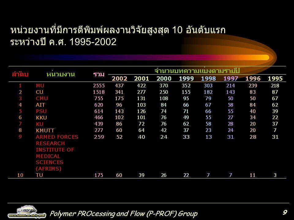 Polymer PROcessing and Flow (P-PROF) Group 9 หน่วยงานที่มีการตีพิมพ์ผลงานวิจัยสูงสุด 10 อันดับแรก ระหว่างปี ค.ศ. 1995-2002