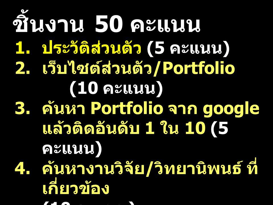 ชิ้นงาน 50 คะแนน 1. ประวัติส่วนตัว (5 คะแนน ) 2. เว็บไซต์ส่วนตัว /Portfolio (10 คะแนน ) 3.