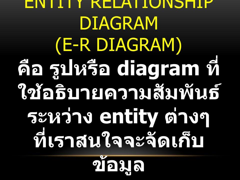 ENTITY RELATIONSHIP DIAGRAM (E-R DIAGRAM) คือ รูปหรือ diagram ที่ ใช้อธิบายความสัมพันธ์ ระหว่าง entity ต่างๆ ที่เราสนใจจะจัดเก็บ ข้อมูล