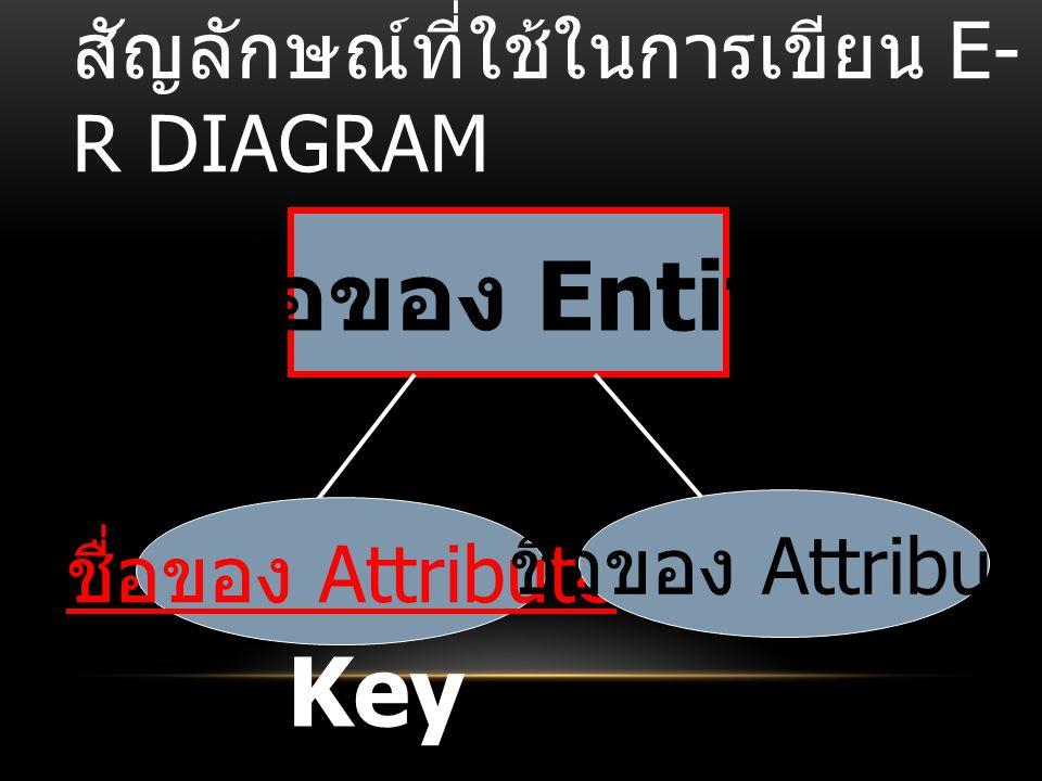 สัญลักษณ์ที่ใช้ในการเขียน E- R DIAGRAM ชื่อของ Entity ชื่อของ Attribute Key