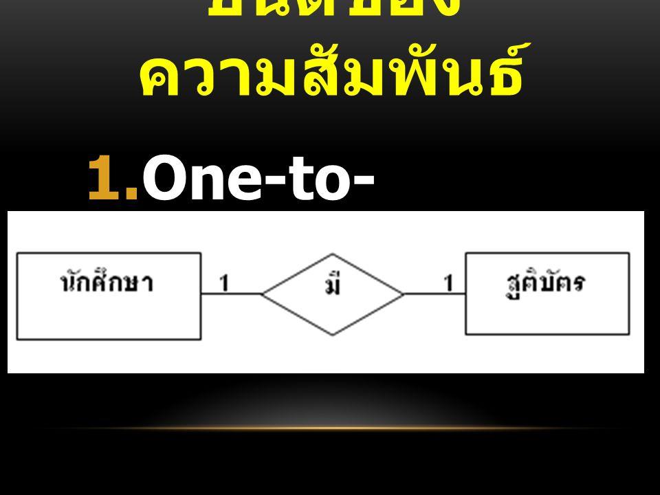 ชนิดของ ความสัมพันธ์  One-to- One (1:1)