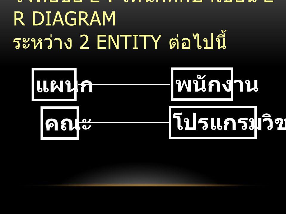 โจทย์ข้อ 2 : ให้นักศึกษาเขียน E- R DIAGRAM ระหว่าง 2 ENTITY ต่อไปนี้ แผนก พนักงาน คณะ โปรแกรมวิชา