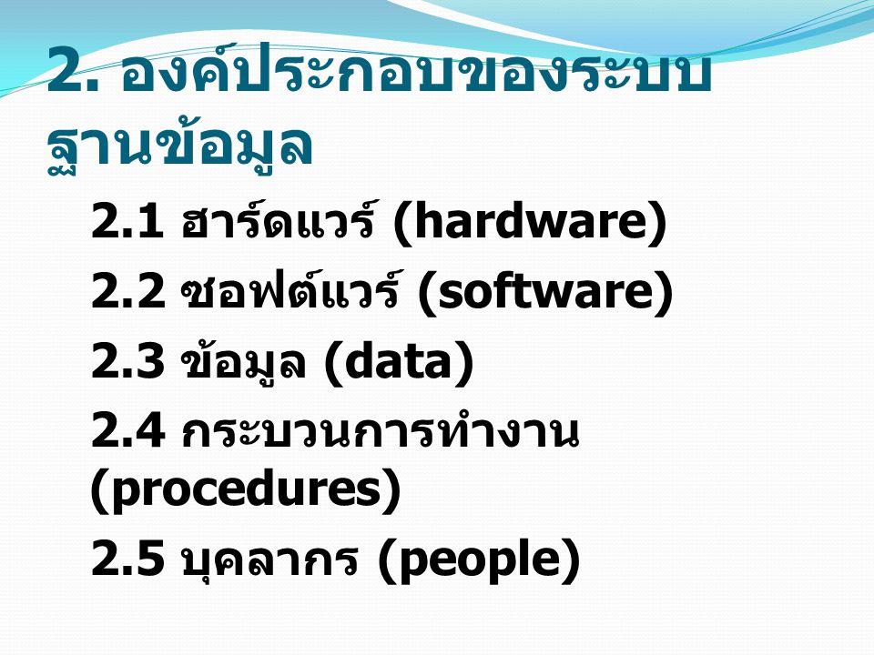 2. องค์ประกอบของระบบ ฐานข้อมูล 2.1 ฮาร์ดแวร์ (hardware) 2.2 ซอฟต์แวร์ (software) 2.3 ข้อมูล (data) 2.4 กระบวนการทำงาน (procedures) 2.5 บุคลากร (people