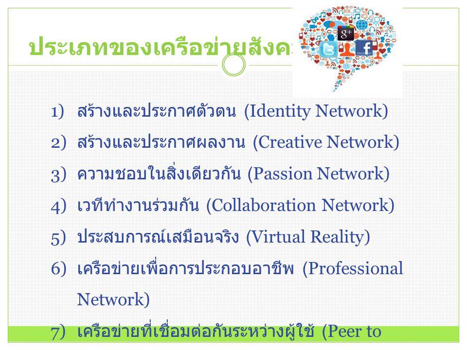 ประเภทของเครือข่ายสังคมออนไลน์ 1) สร้างและประกาศตัวตน (Identity Network) 2) สร้างและประกาศผลงาน (Creative Network) 3) ความชอบในสิ่งเดียวกัน (Passion N
