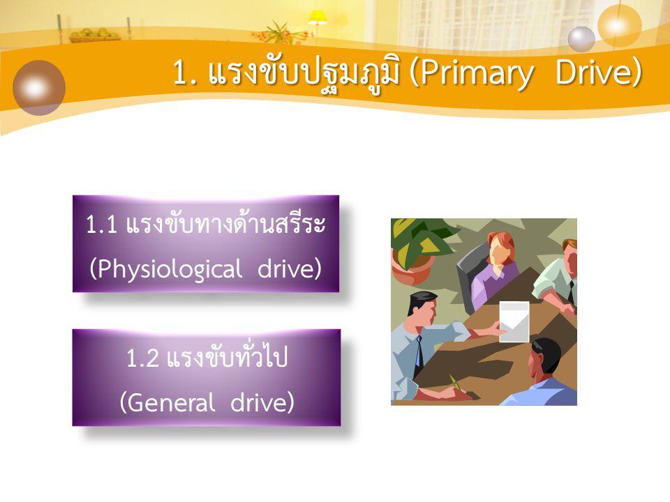 1.1 แรงขับทางด้านสรีระ (Physiological drive) 1.1 แรงขับทางด้านสรีระ (Physiological drive) 1. แรงขับปฐมภูมิ (Primary Drive) 1.2 แรงขับทั่วไป (General d