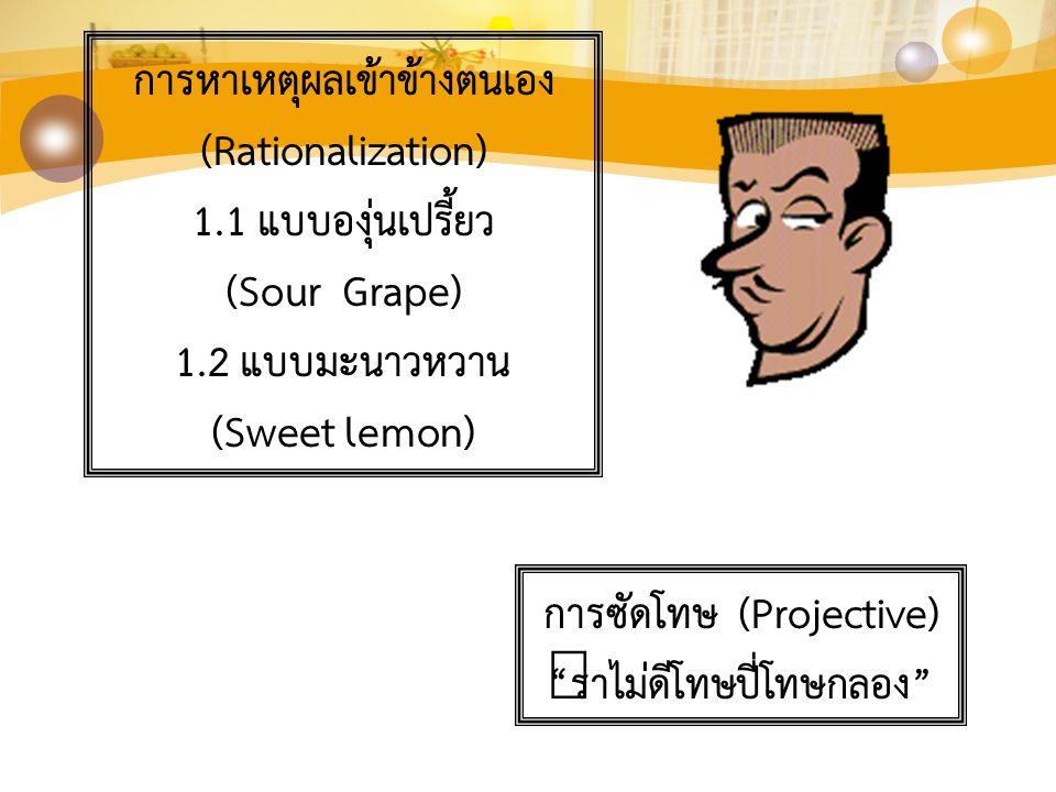 """การหาเหตุผลเข้าข้างตนเอง (Rationalization) 1.1 แบบองุ่นเปรี้ยว (Sour Grape) 1.2 แบบมะนาวหวาน (Sweet lemon) การซัดโทษ (Projective) """"รำไม่ดีโทษปี่โทษกลอ"""