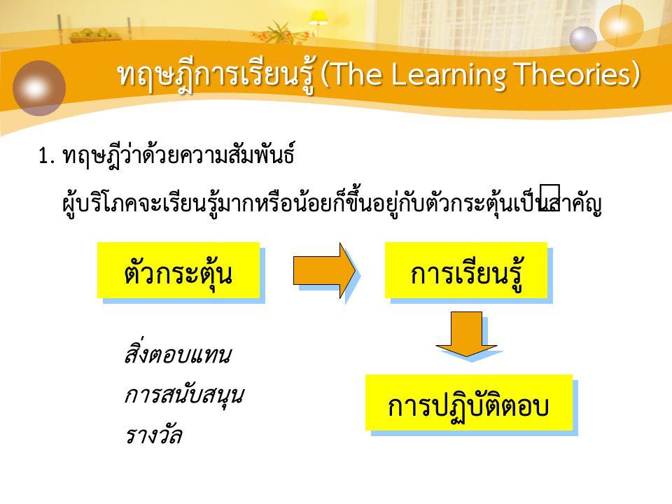 ทฤษฎีการเรียนรู้ (The Learning Theories) 1.ทฤษฎีว่าด้วยความสัมพันธ์ ผู้บริโภคจะเรียนรู้มากหรือน้อยก็ขึ้นอยู่กับตัวกระตุ้นเป็นสำคัญ ตัวกระตุ้น การเรียน