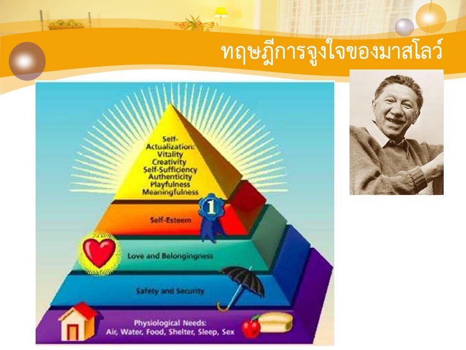 ทฤษฎีการเรียนรู้ (Learning Theories) 2.