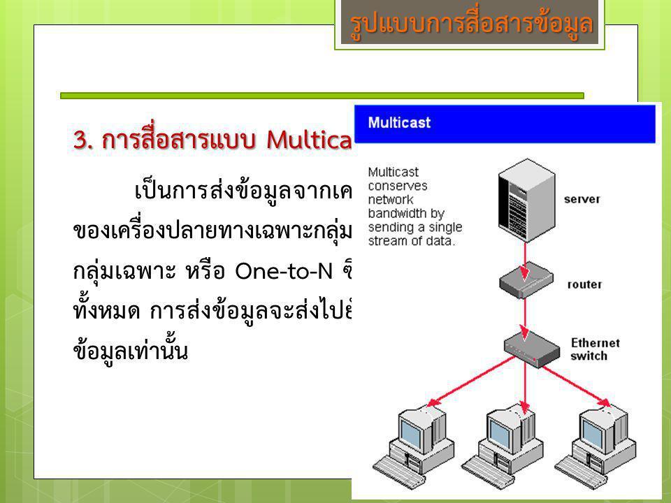 3. การสื่อสารแบบ Multicast เป็นการส่งข้อมูลจากเครื่องต้นทางหนึ่งไปยังกลุ่ม ของเครื่องปลายทางเฉพาะกลุ่มที่มีการกำหนดแบบ 1 ต่อ กลุ่มเฉพาะ หรือ One-to-N