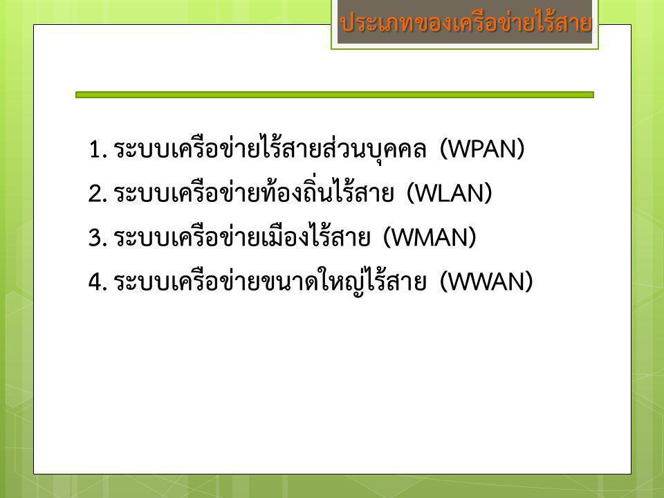 ประเภทของเครือข่ายไร้สาย 1.ระบบเครือข่ายไร้สายส่วนบุคคล (WPAN) 2.ระบบเครือข่ายท้องถิ่นไร้สาย (WLAN) 3.ระบบเครือข่ายเมืองไร้สาย (WMAN) 4.ระบบเครือข่ายข