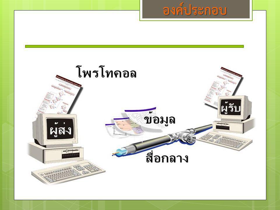 1.ข้อมูล (Data) คือสิ่งที่เราต้องการส่งไปยังปลายทาง เช่น ข่าวสาร หรือสารสนเทศ อาจเป็นข้อความ ภาพ วิดีโอ หรือสื่อประสม 2.ฝ่ายส่งข้อมูล (Sender) คือ แหล่งกำเนิดข่าวสาร (Source) หรือ อุปกรณ์ที่นำมาใช้สำหรับส่งข่าวสาร เช่น คอมพิวเตอร์ เร้าท์เตอร์ 3.ฝ่ายรับข้อมูล (Receiver) คือ จุดหมายปลายทางของข่าวสาร (Destination) หรืออุปกรณ์ที่นำมาใช้สำหรับรับข่าวสารที่ส่งมาจาก ฝ่ายส่งข้อมูล เช่น คอมพิวเตอร์ โทรศัพท์ วิทยุ โทรทัศน์ เร้าท์เตอร์ 4.สื่อกลางส่งข้อมูล (Media) คือ ช่องทางการติดต่อสื่อสารที่จะนำเอา ข้อมูลข่าวสารจากฝ่ายส่งข้อมูลไปยังฝ่ายรับข้อมูล 5.โพรโตคอล (Protocol) คือ มาตรฐานหรือข้อตกลงที่จะใช้ในการ ติดต่อสื่อสารร่วมกันระหว่างฝ่ายผู้ส่งกับฝ่ายผู้รับ องค์ประกอบ