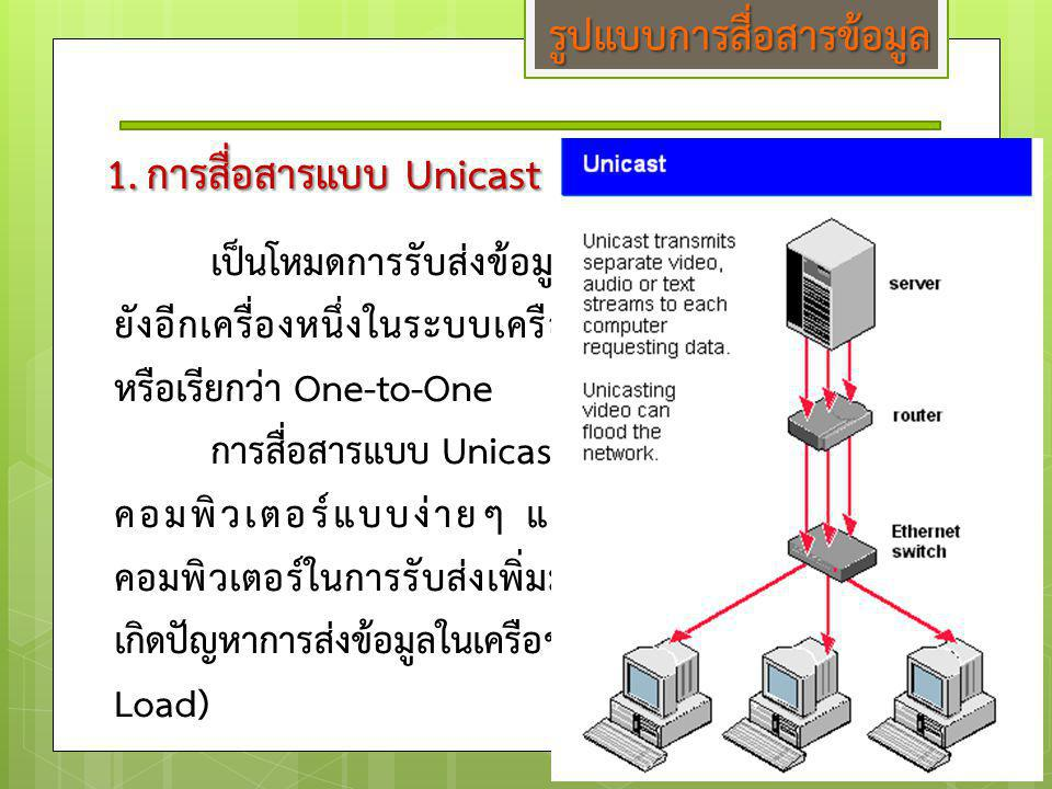 รูปแบบการสื่อสารข้อมูล 1.การสื่อสารแบบ Unicast เป็นโหมดการรับส่งข้อมูลจากคอมพิวเตอร์หนึ่งไป ยังอีกเครื่องหนึ่งในระบบเครือข่ายในลักษณะ 1 ต่อ 1 หรือเรีย