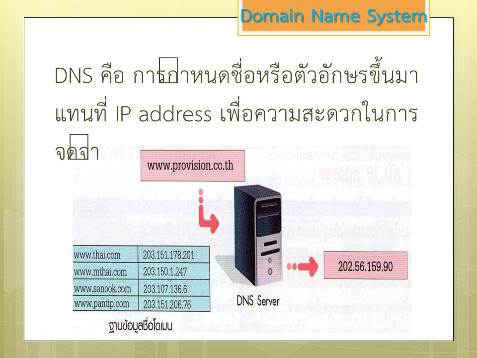 DNS comedugov th ukjp co ac go arit mail... intel dusit ku CU arit.dusit.ac.th