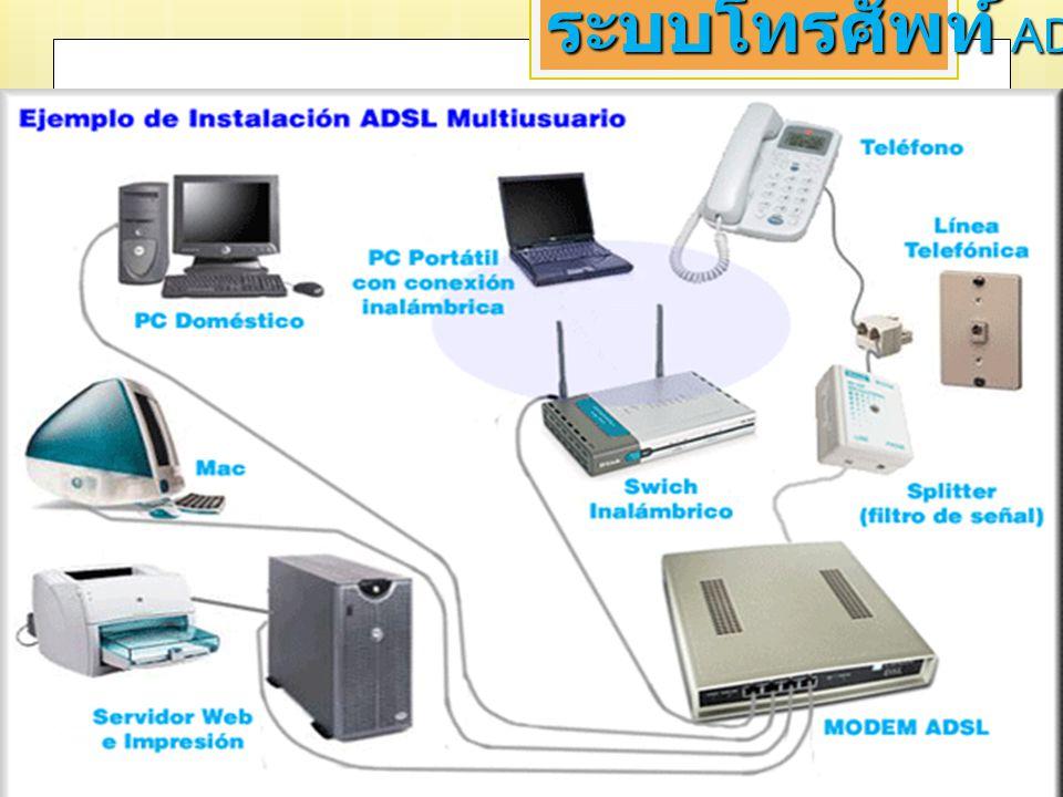 อินเทอร์เน็ตผ่านเคเบิลโมเด็ม (cable modem) เป็นการเชื่อมต่อ อินเทอร์เน็ตด้วยความเร็วสูงโดยไม่ใช้ สายโทรศัพท์ แต่อาศัยเครือข่ายของ ผู้ให้บริการเคเบิลทีวี เคเบิลโมเด็ม