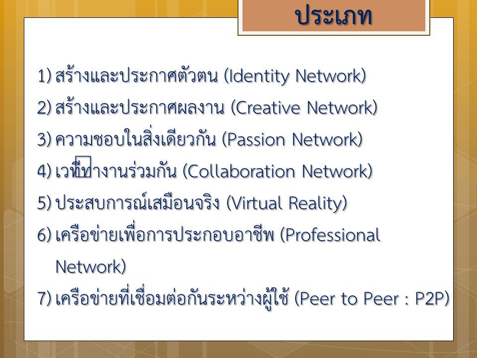 ประเภท 1)สร้างและประกาศตัวตน (Identity Network) 2)สร้างและประกาศผลงาน (Creative Network) 3)ความชอบในสิ่งเดียวกัน (Passion Network) 4)เวทีทำงานร่วมกัน