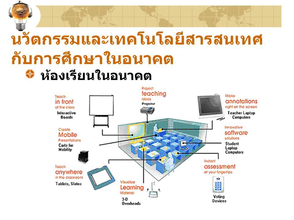 นวัตกรรมและเทคโนโลยีสารสนเทศ กับการศึกษาในอนาคต ห้องเรียนในอนาคต