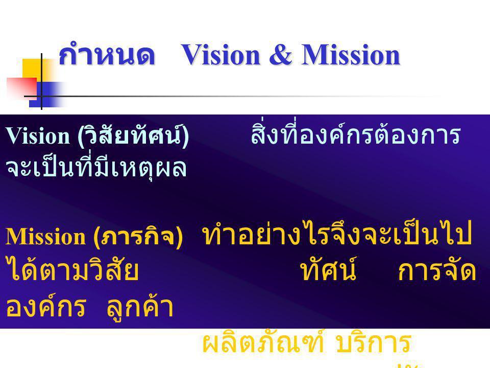 กำหนด Vision & Mission Vision ( วิสัยทัศน์ ) สิ่งที่องค์กรต้องการ จะเป็นที่มีเหตุผล Mission ( ภารกิจ ) ทำอย่างไรจึงจะเป็นไป ได้ตามวิสัยทัศน์ การจัด องค์กร ลูกค้า ผลิตภัณฑ์ บริการ การตลาด และปรัชญา