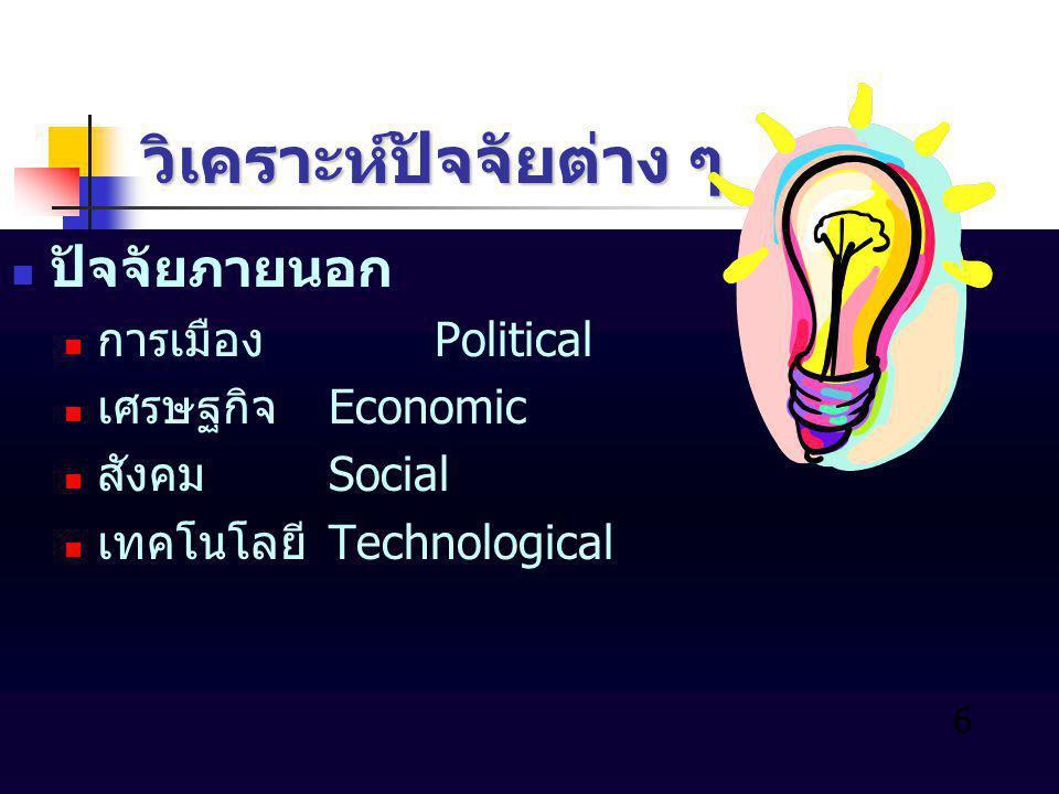 วิเคราะห์ปัจจัยต่าง ๆ ปัจจัยภายนอก การเมือง Political เศรษฐกิจ Economic สังคม Social เทคโนโลยี Technological 6