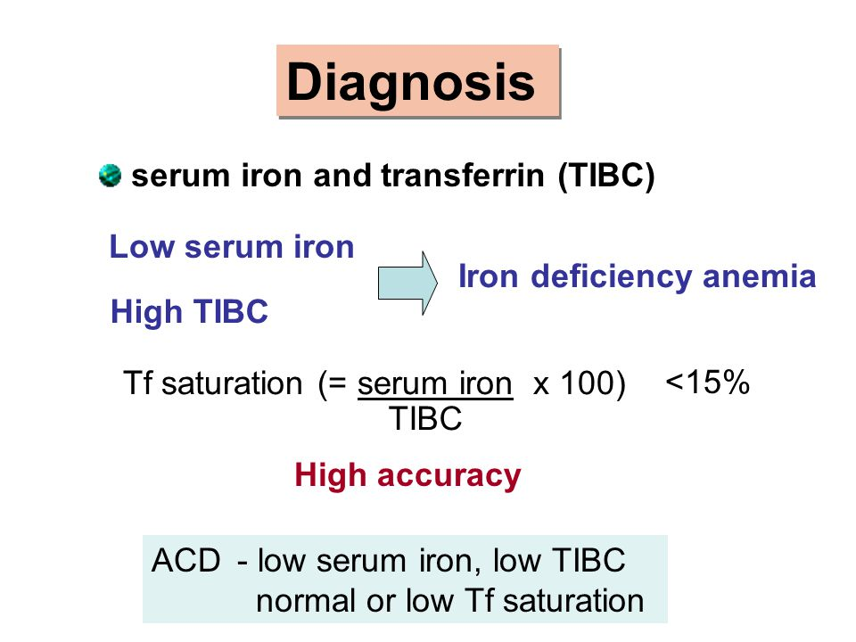 Diagnosis serum iron and transferrin (TIBC) Low serum iron High TIBC Iron deficiency anemia Tf saturation (= serum iron x 100) TIBC <15% ACD- low seru