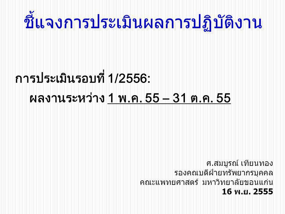 ชี้แจงการประเมินผลการปฏิบัติงาน ศ.สมบูรณ์ เทียนทอง รองคณบดีฝ่ายทรัพยากรบุคคล คณะแพทยศาสตร์ มหาวิทยาลัยขอนแก่น 16 พ.ย. 2555 การประเมินรอบที่ 1/2556: ผล