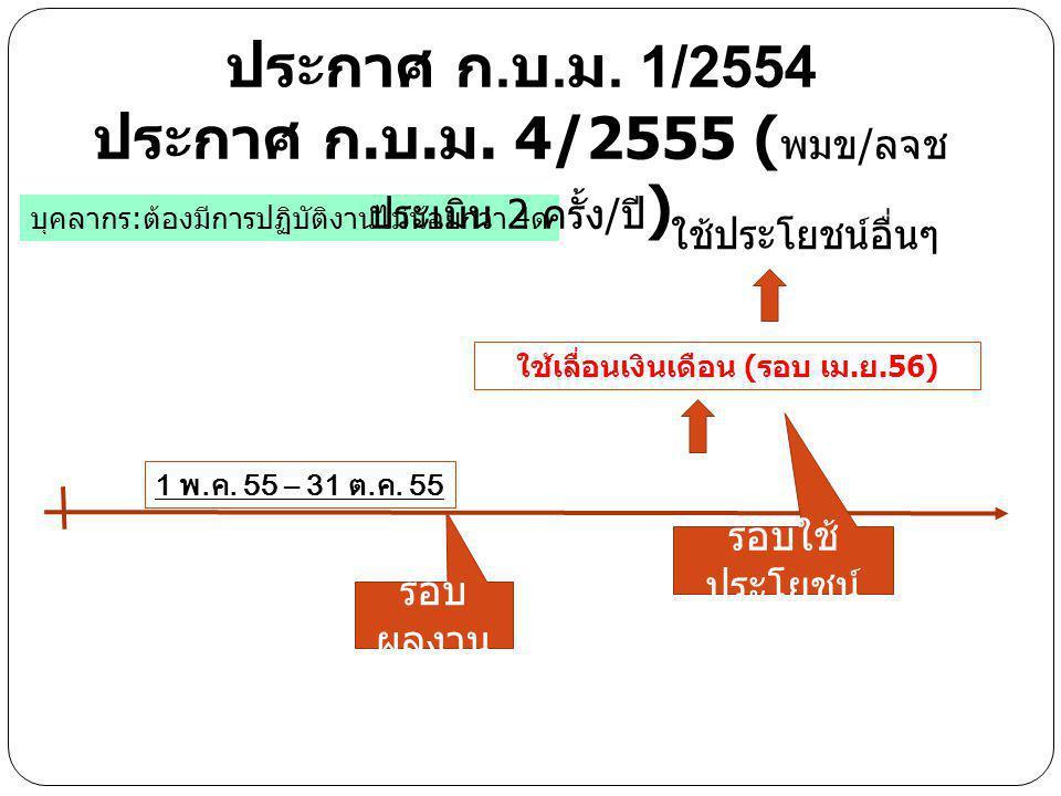 1 พ.ค. 55 – 31 ต.ค. 55 รอบ ผลงาน รอบใช้ ประโยชน์ บุคลากร:ต้องมีการปฏิบัติงานไม่น้อยกว่า 4ด ใช้เลื่อนเงินเดือน (รอบ เม.ย.56) ประกาศ ก. บ. ม. 1/2554 ประ