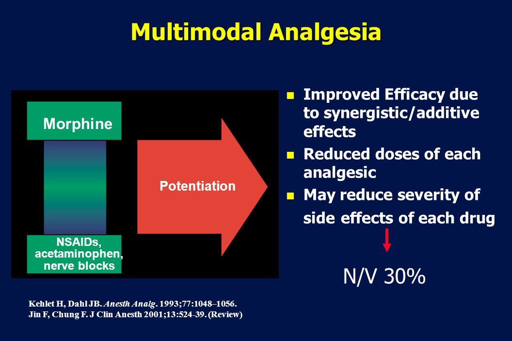 35 Revision 10, 10-26-01 Multimodal Analgesia Kehlet H, Dahl JB. Anesth Analg. 1993;77:1048–1056. Jin F, Chung F. J Clin Anesth 2001;13:524-39. (Revie