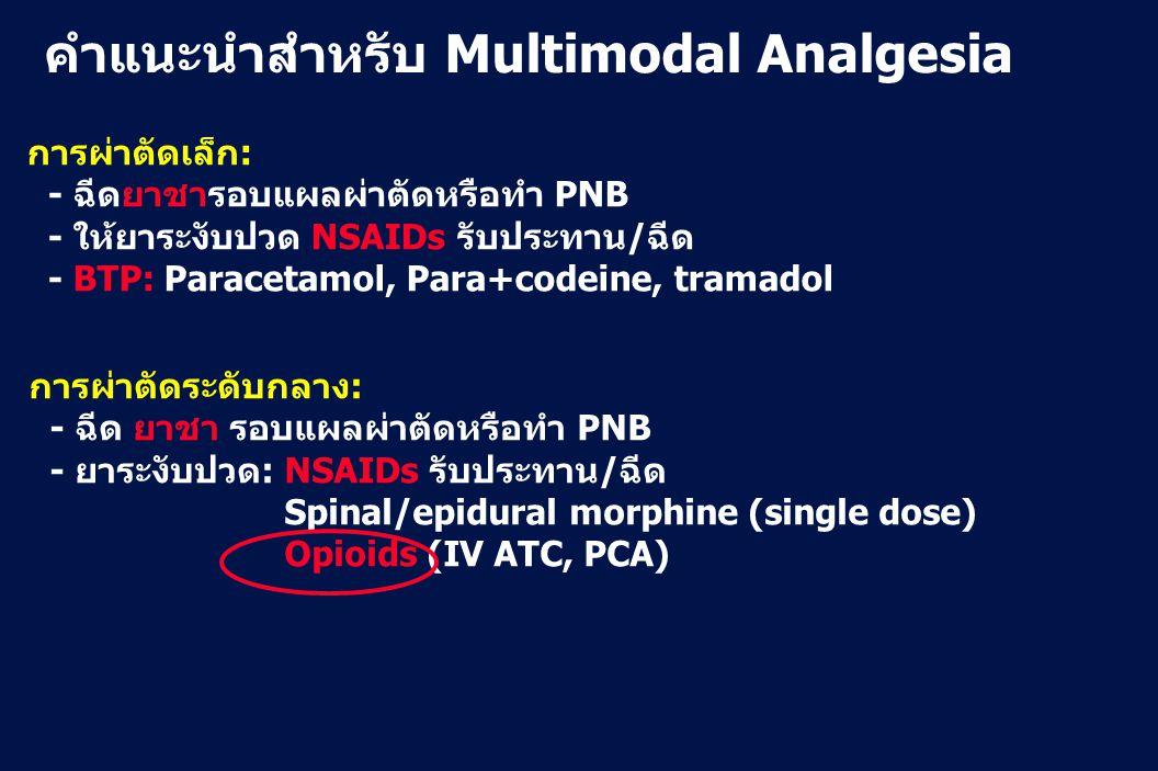 42 Revision 10, 10-26-01 คำแนะนำสำหรับ Multimodal Analgesia การผ่าตัดเล็ก: - ฉีดยาชารอบแผลผ่าตัดหรือทำ PNB - ให้ยาระงับปวด NSAIDs รับประทาน/ฉีด - BTP: