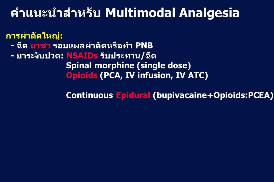 43 Revision 10, 10-26-01 คำแนะนำสำหรับ Multimodal Analgesia การผ่าตัดใหญ่: - ฉีด ยาชา รอบแผลผ่าตัดหรือทำ PNB - ยาระงับปวด: NSAIDs รับประทาน/ฉีด Spinal