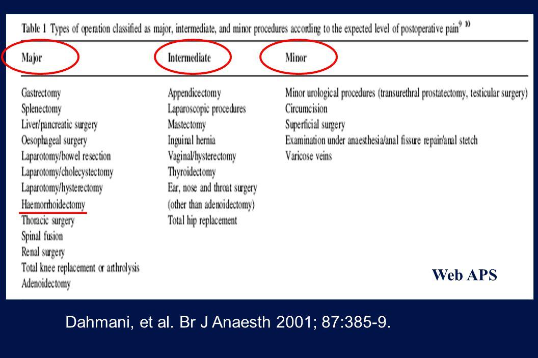 46 Revision 10, 10-26-01 Dahmani, et al. Br J Anaesth 2001; 87:385-9. Web APS