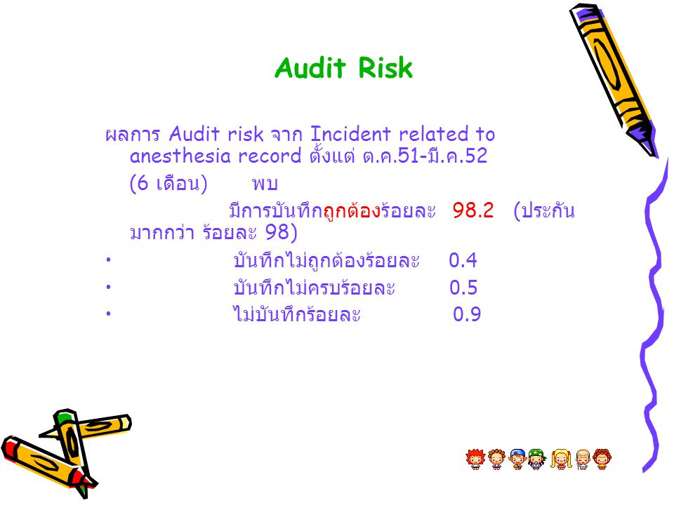 Audit Risk ผลการ Audit risk จาก Incident related to anesthesia record ตั้งแต่ ต.