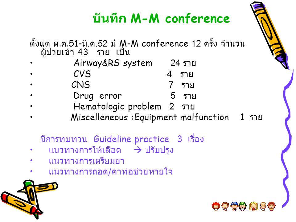 บันทึก M-M conference ตั้งแต่ ต.ค.51- มี.