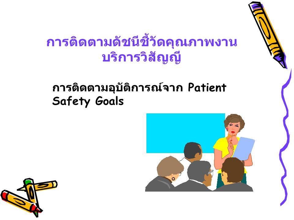 Patient Safety Goals ร.พ.ศรีนครินทร์ (คณะกรรมการบริหารความเสี่ยง ร.พ.) เป้าหมายความปลอดภัย โปรดใส่ใจมาตรการ หนึ่ง เครื่องมือ พร้อมใช้งาน สอง บริหารยา ปลอดภัย สาม สื่อสาร ต้องตรงนัย สี่ ท่อหายใจ ไม่เลื่อนหลุด ห้า ไม่คลาดเคลื่อน การผ่าตัด หก ขจัดการ พลัดตก-หกล้ม