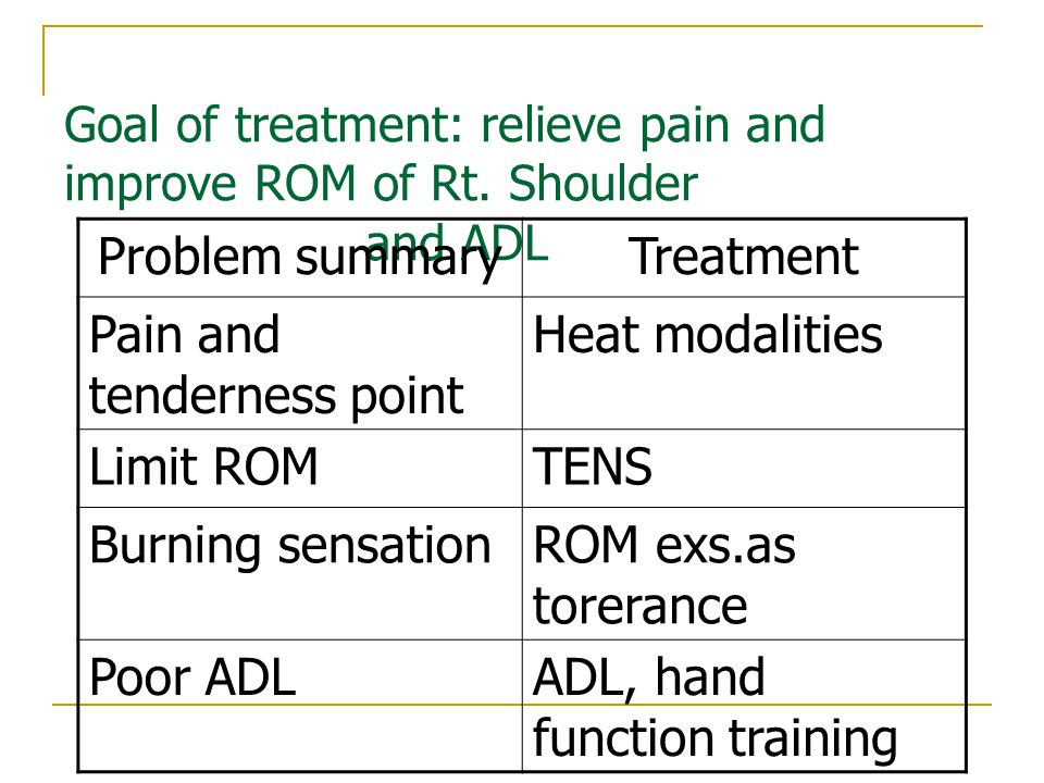 Goal of treatment: relieve pain and improve ROM of Rt.