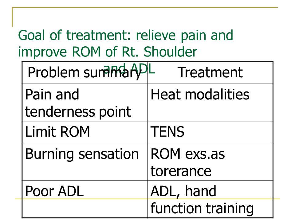 Progression note 8/7/51 S: ผู้ป่วยยังคงมีอาการปวดมาก เวลาขยับ เคลื่อนไหวไหล่ขวา O:tenderness point at upper trapezius, rhomboideus,deltoid m.