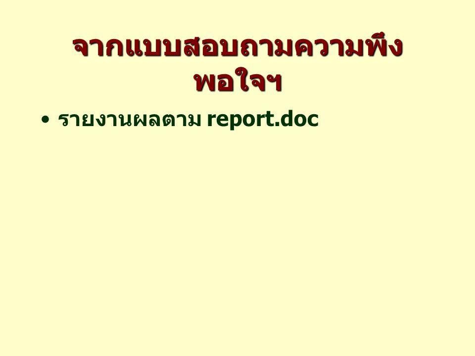 จากแบบสอบถามความพึง พอใจฯ รายงานผลตาม report.doc