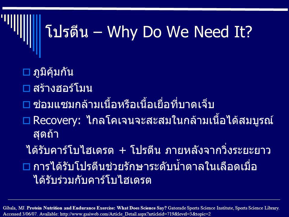 โปรตีน – Why Do We Need It.
