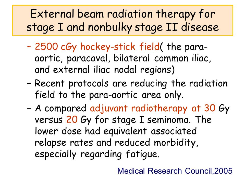 External beam radiation therapy for stage I and nonbulky stage II disease –2500 cGy hockey-stick field( the para- aortic, paracaval, bilateral common